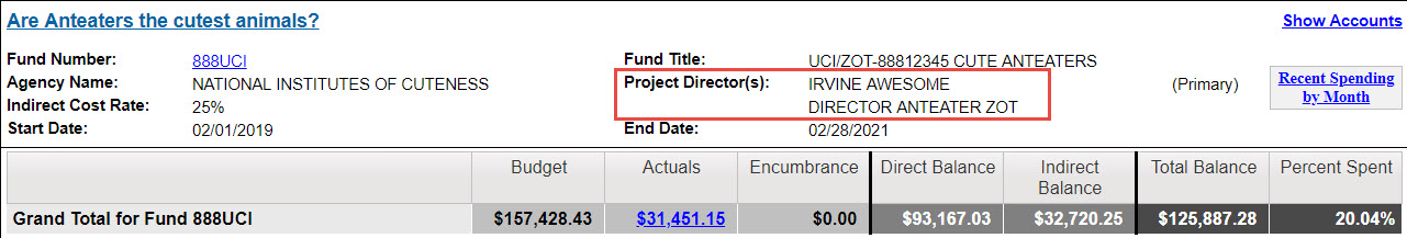 secondary Project Directors will still be able to see funds they're a part of and  the bottom of the ABO contains a grand total.