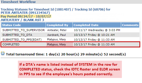 Example of Timesheet Workflow with SYSTEM missing